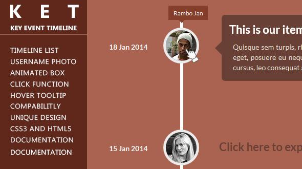 KET - Responsive CSS3 Timeline