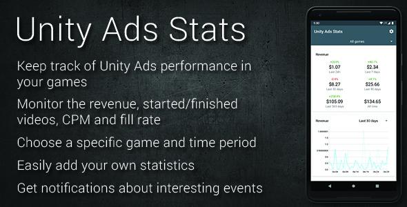 Unity Ads Stats