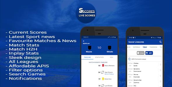 Soccer Scores - Livescores and Sport News