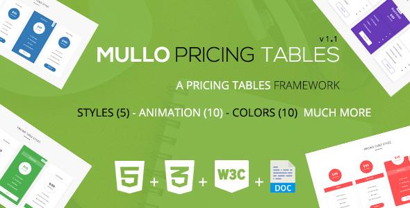 Mullo - A Responsive Pricing Tables Framework   v1.1