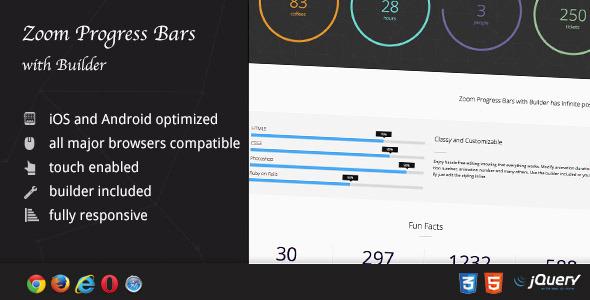 Zoom Progress Bars with Builder