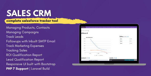 Sales CRM Marketing & Sales Management Software