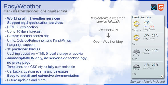 EasyWeather - Many Weather Services