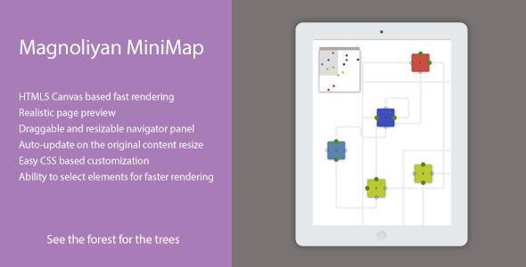 mgMiniMap - jQuery MiniMap Plugin