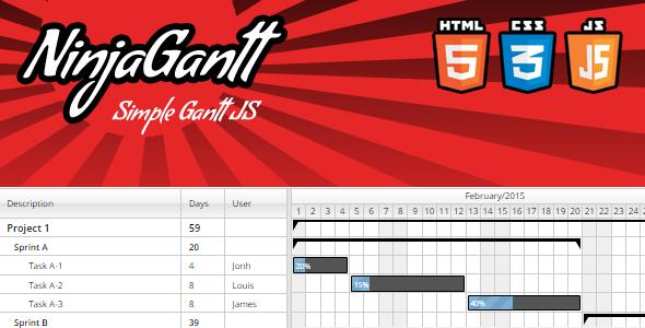 NinjaGantt - Simple Gantt JS