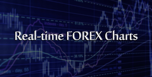 Real-time FOREX Charts   JavaScript Plugin