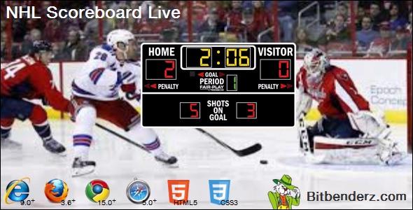 NHL Scoreboard Live