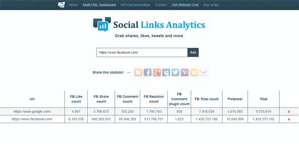 Social Links Analytics
